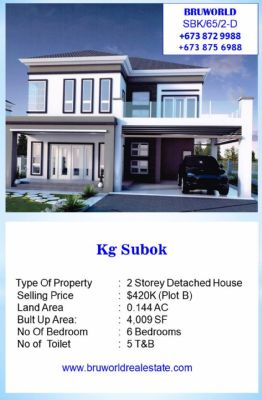 Bruworld Real Estate and Property Management SDN  BHD